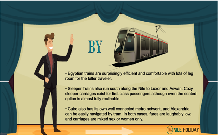 Train Systems In Egypt