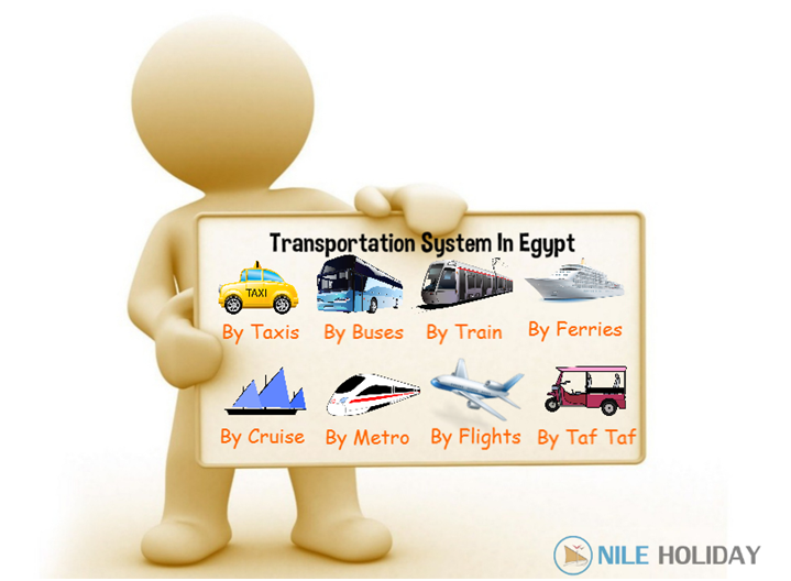 Transportation System In Egypt